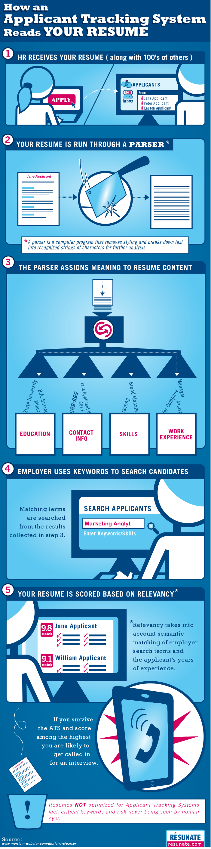 how to optimize your resume  start with the right keywords