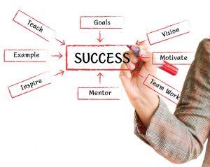 mentoring - success flow chart