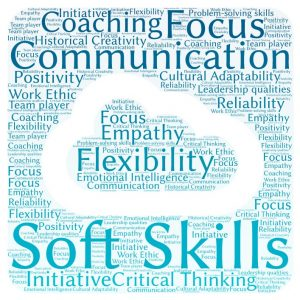 Soft Skills in Business - Word Collage Cloud