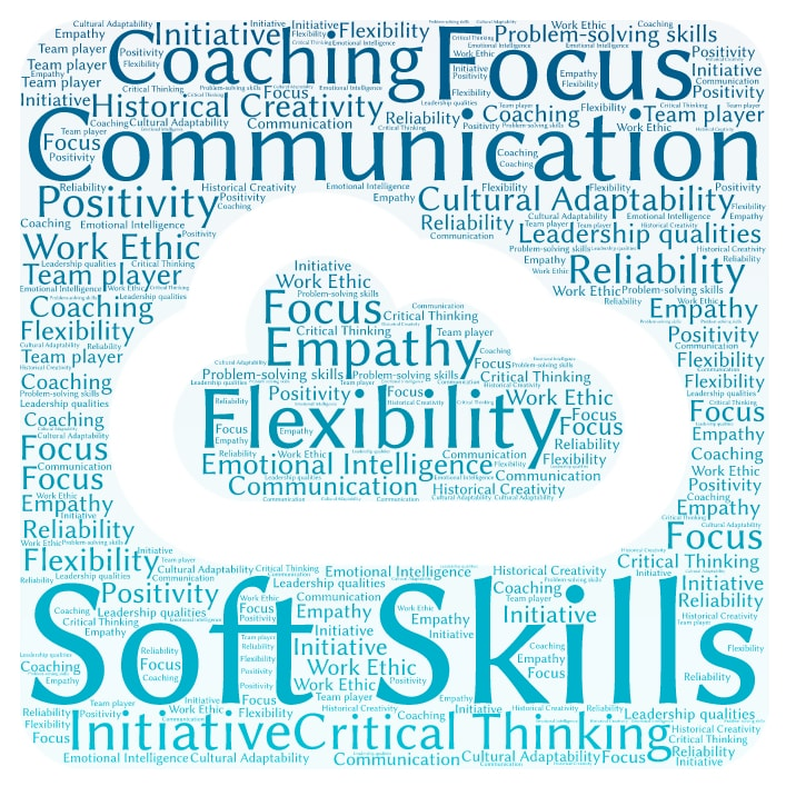 Soft-Skills-in-Business-Word-Collage-Cloud