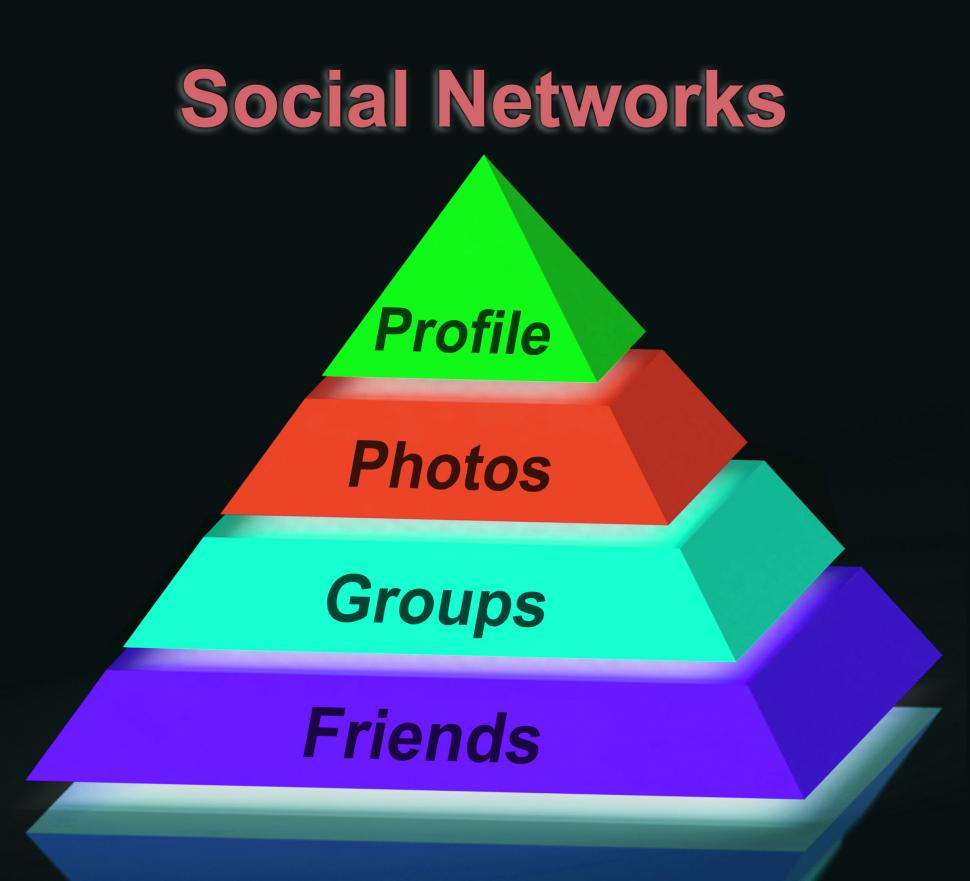 What Not To Include On Your LI Page - Social-Networks-pyramid