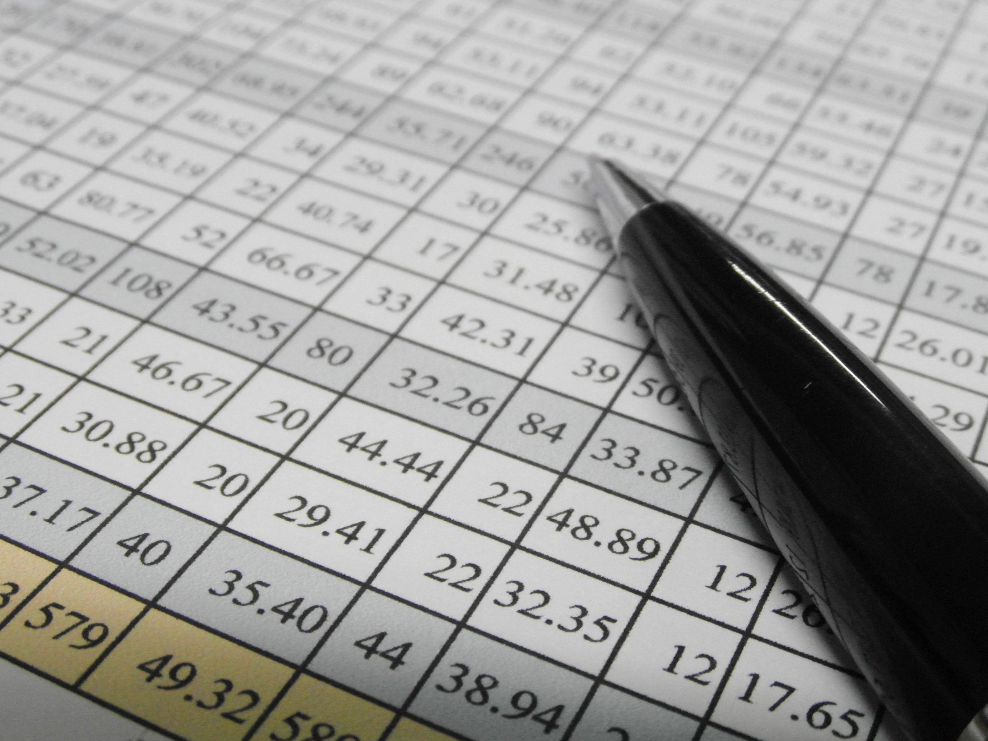 Procurement - Excel Spreadsheet