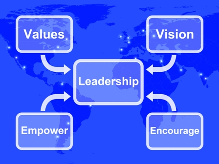 Earning-Respect-as-a-Business-Leader-Leadership-Advice-Flow-Chart