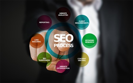 SEO - Digital graphic