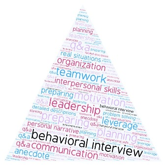 acing behavioral interviews word cloud