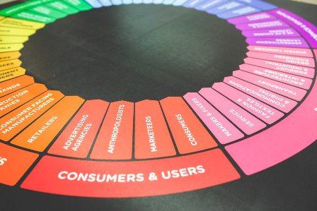Essential Marketing Tips - Marketing Color Wheel