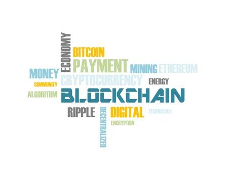 Blockchain Wordcloud