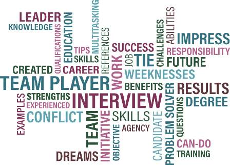 Interview Recruiters Hiring Managers - Word Vector